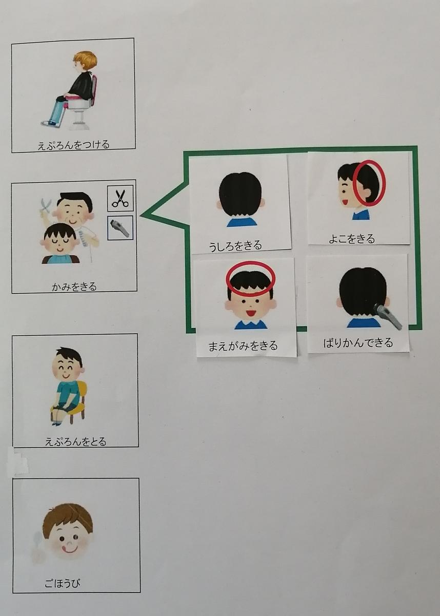 f:id:jiheishoumama:20200802123029j:plain